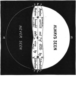 "From ""Old and New Astronomy"" by Richard Anthony Proctor and Arthur Cowper Ranyard (1892)."